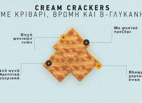 Featured image for Η β-γλυκάνη «σύμμαχός» μας για τη μείωση της χοληστερίνης