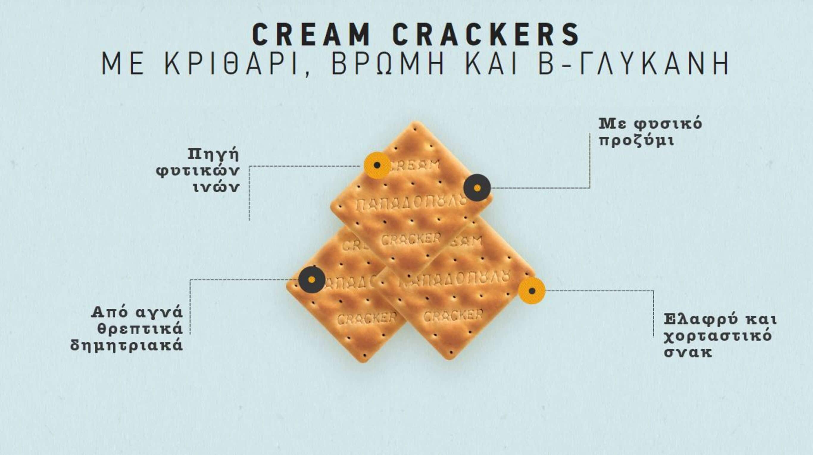 Image for Η β-γλυκάνη «σύμμαχός» μας για τη μείωση της χοληστερίνης