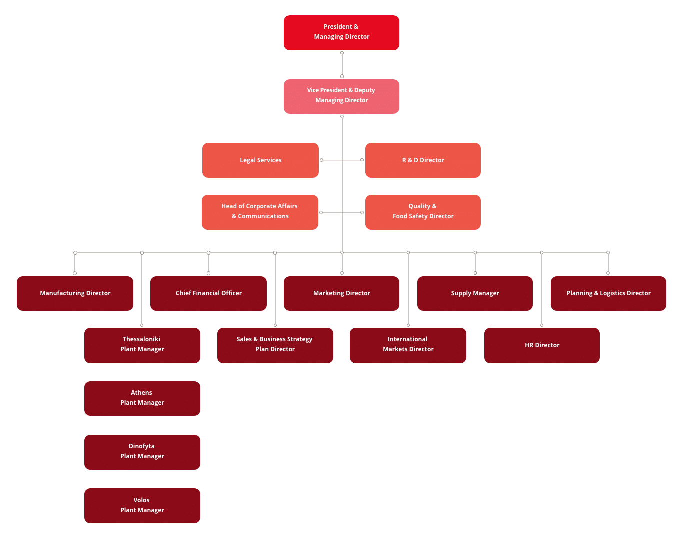Infographic for Papadopoulou